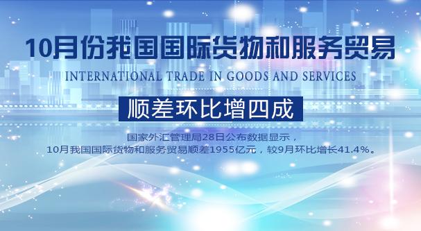 10月份我国国际货物和服务贸易顺差环比增四成
